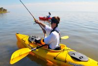 Best Kayak Fish Finder For Beginners|